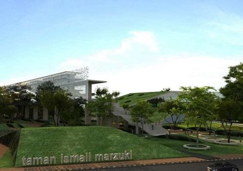Taman Ismail Marzuki (TIM)